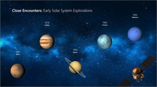 Solar system: new features in Microsoft office 365 enables users to morph PowerPoint slides