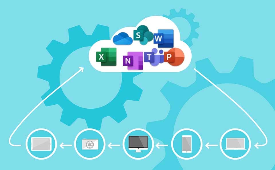 Illustration of Microsoft Excel, PowerPoint, Word and other business files being saved to the Cloud.