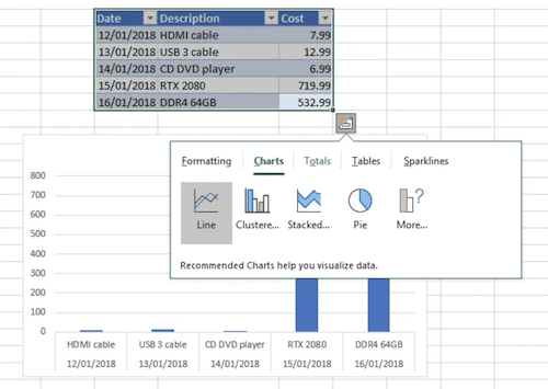 Microsoft Excel has a small pop-up menu for creating charts, tables, formatting rules and more.
